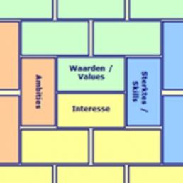 Trainer/Workshop Antwerpen  (BE) Passie Piramides