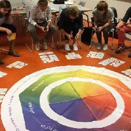Trainer/Workshop Breda  (NL) Team ontwikkeling